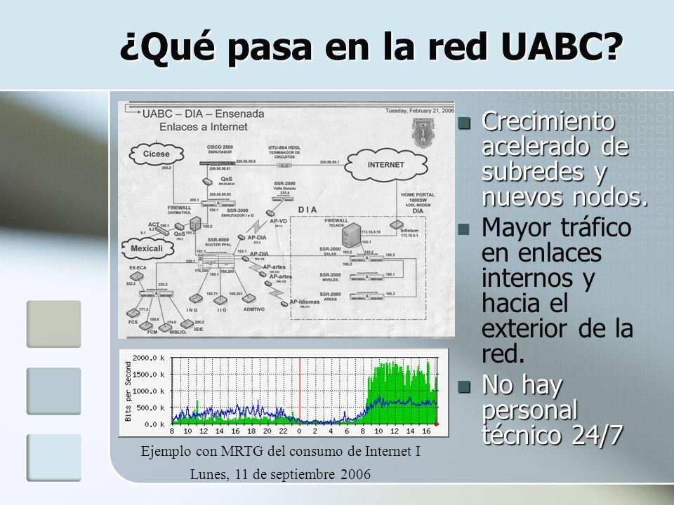 ¿Qué pasa en la red UABC? Crecimiento acelerado de subredes y nuevos nodos. Crecimiento acelerado de subredes y nuevos nodos. Mayor tráfico en enlaces