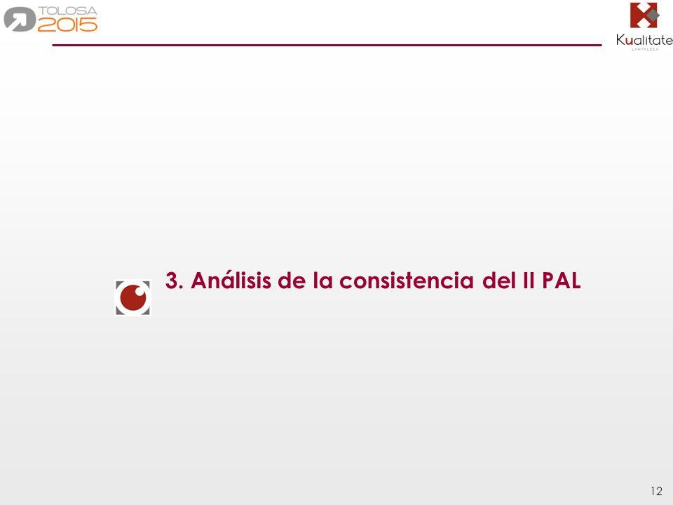 12 3. Análisis de la consistencia del II PAL