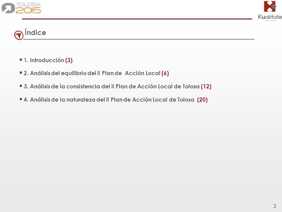 2 1. Introducción (3) 2. Análisis del equilibrio del II Plan de Acción Local (6) 3.