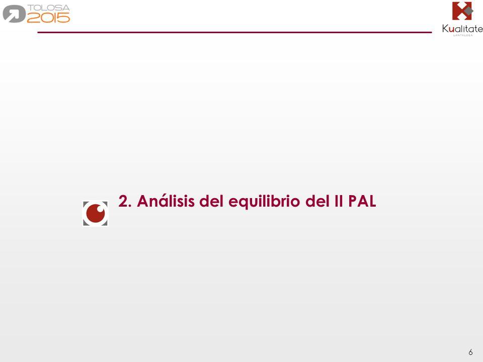 6 2. Análisis del equilibrio del II PAL