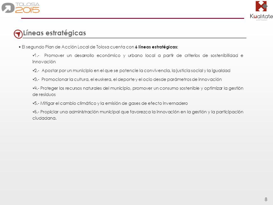 8 Líneas estratégicas El segundo Plan de Acción Local de Tolosa cuenta con 6 líneas estratégicas: 1.- Promover un desarrollo económico y urbano local a partir de criterios de sostenibilidad e innovación 2.- Apostar por un municipio en el que se potencie la convivencia, la justicia social y la igualdad 3.- Promocionar la cultura, el euskera, el deporte y el ocio desde parámetros de innovación 4.- Proteger los recursos naturales del municipio, promover un consumo sostenible y optimizar la gestión de residuos 5.- Mitigar el cambio climático y la emisión de gases de efecto invernadero 6.- Propiciar una administración municipal que favorezca la innovación en la gestión y la participación ciudadana.
