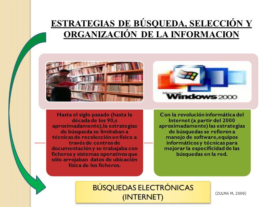 ESTRATEGIAS DE BÚSQUEDA, SELECCIÓN Y ORGANIZACIÓN DE LA INFORMACION (ZULMA M, 2009) Hasta el siglo pasado (hasta la década de los 90,s aproximadamente