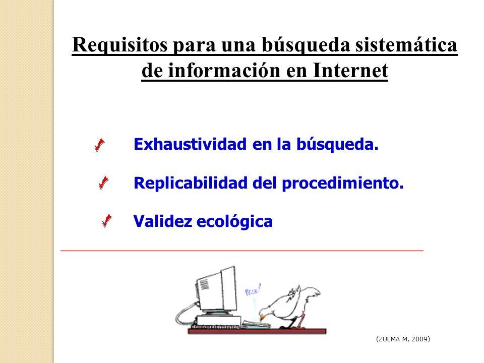 Requisitos para una búsqueda sistemática de información en Internet (ZULMA M, 2009) Exhaustividad en la búsqueda. Replicabilidad del procedimiento. Va