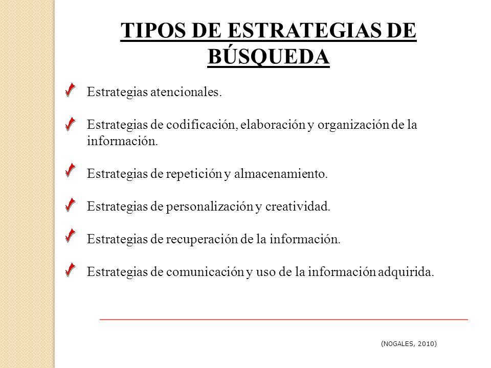 TIPOS DE ESTRATEGIAS DE BÚSQUEDA (NOGALES, 2010) Estrategias atencionales. Estrategias de codificación, elaboración y organización de la información.