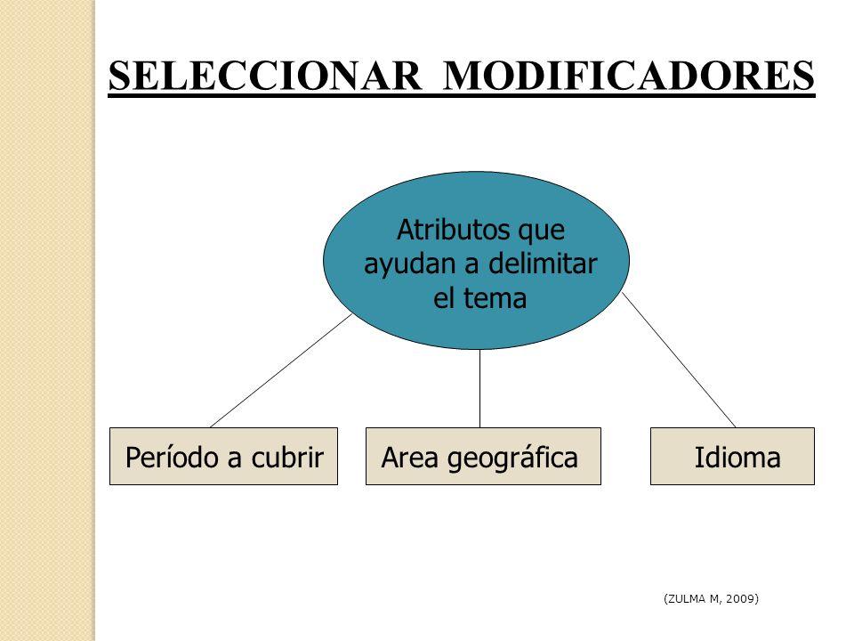 SELECCIONAR MODIFICADORES Período a cubrirArea geográficaIdioma Atributos que ayudan a delimitar el tema (ZULMA M, 2009)