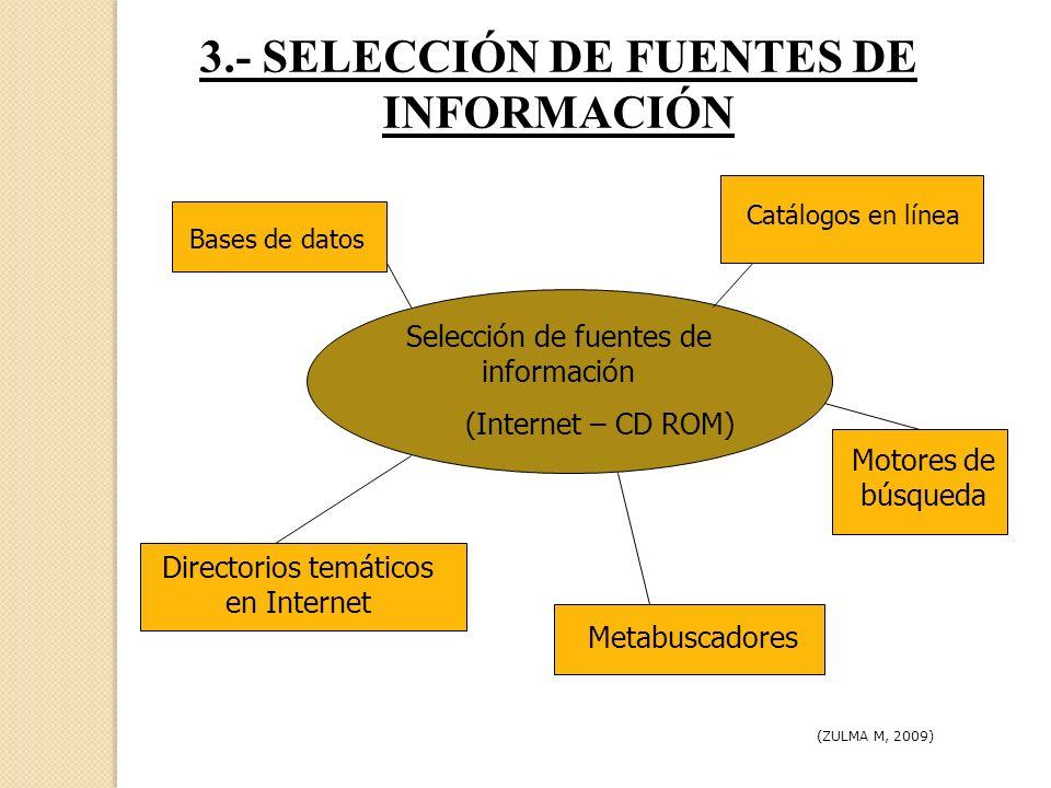 3.- SELECCIÓN DE FUENTES DE INFORMACIÓN Selección de fuentes de información (Internet – CD ROM) Bases de datos Catálogos en línea Directorios temático