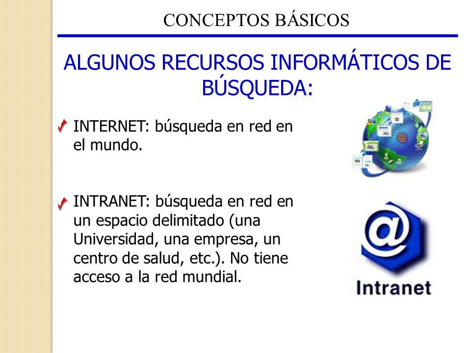 CONCEPTOS BÁSICOS ALGUNOS RECURSOS INFORMÁTICOS DE BÚSQUEDA: INTERNET: búsqueda en red en el mundo. INTRANET: búsqueda en red en un espacio delimitado
