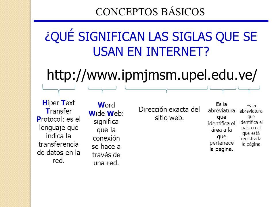 CONCEPTOS BÁSICOS ¿QUÉ SIGNIFICAN LAS SIGLAS QUE SE USAN EN INTERNET? http://www.ipmjmsm.upel.edu.ve/ Hiper Text Transfer Protocol: es el lenguaje que