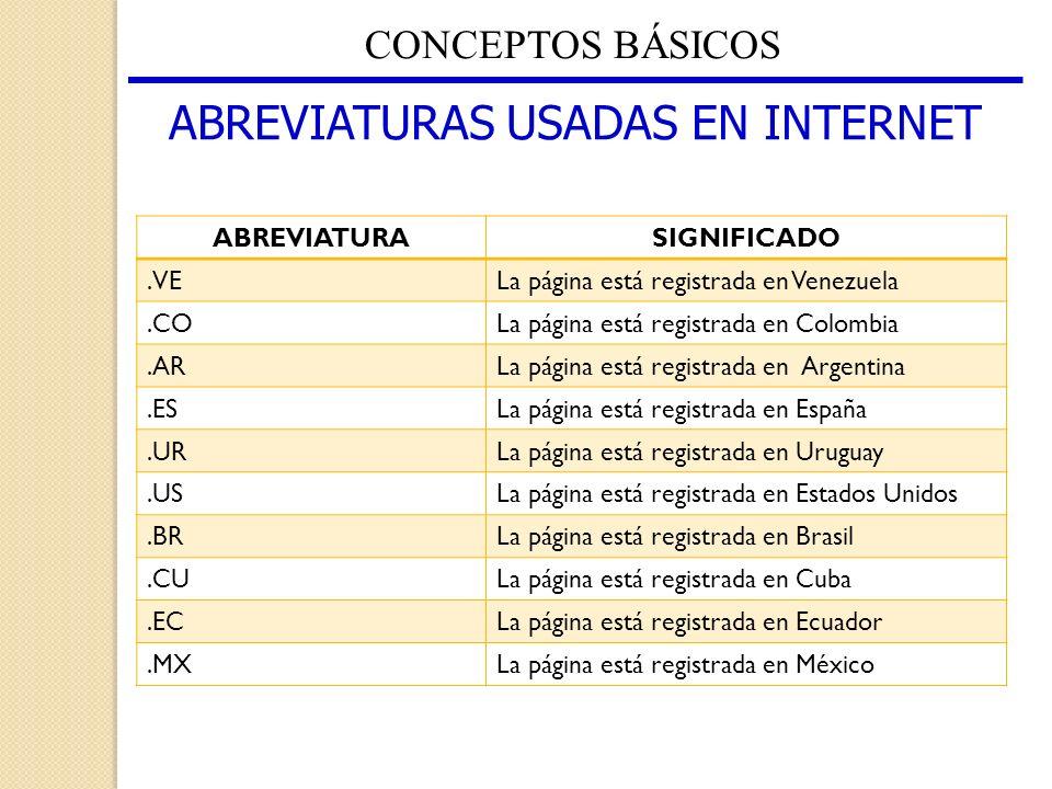 CONCEPTOS BÁSICOS ABREVIATURAS USADAS EN INTERNET ABREVIATURASIGNIFICADO.VELa página está registrada en Venezuela.COLa página está registrada en Colom