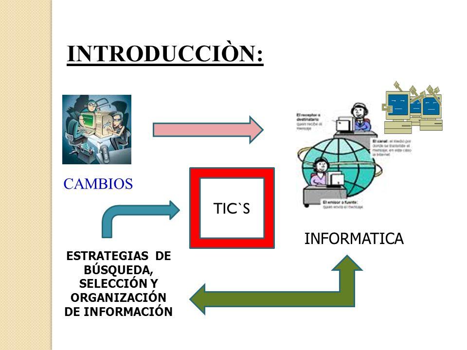 INTRODUCCIÒN: CAMBIOS INFORMATICA ESTRATEGIAS DE BÚSQUEDA, SELECCIÓN Y ORGANIZACIÓN DE INFORMACIÓN TIC`S
