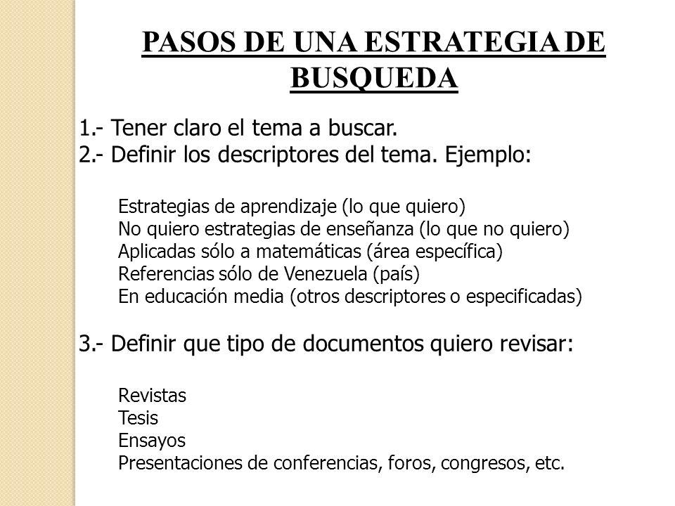 PASOS DE UNA ESTRATEGIA DE BUSQUEDA 1.- Tener claro el tema a buscar. 2.- Definir los descriptores del tema. Ejemplo: Estrategias de aprendizaje (lo q