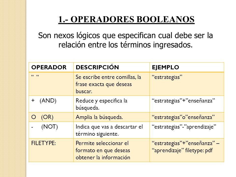 1.- OPERADORES BOOLEANOS Son nexos lógicos que especifican cual debe ser la relación entre los términos ingresados. OPERADORDESCRIPCIÓNEJEMPLO Se escr