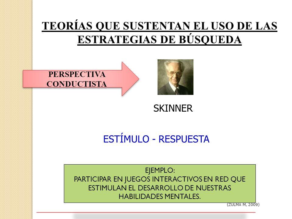 TEORÍAS QUE SUSTENTAN EL USO DE LAS ESTRATEGIAS DE BÚSQUEDA (ZULMA M, 2009) PERSPECTIVA CONDUCTISTA SKINNER ESTÍMULO - RESPUESTA EJEMPLO: PARTICIPAR E