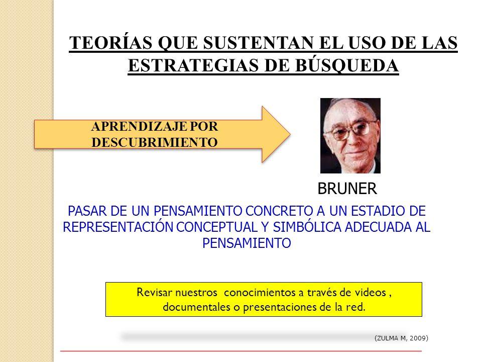 CONCEPTOS BÁSICOS DIRECCIONES ELECTRÓNICAS http://www.biv.com.ve/ http://www.ub.edu/ES www.ar.inter.net/ www.brasil.gov.br www.fifa.com.es www.google.com.mx/ http://www.mexico.indymedia.org/ http://www.slideshare.net/cortiz97/manual-de- bsqueda-y-uso-del-internet-2007 www.msds.gov.ve/ www.sld.cu/sistema_de_salud/ssalud.html