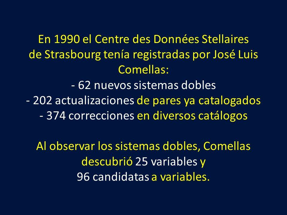 En 1990 el Centre des Données Stellaires de Strasbourg tenía registradas por José Luis Comellas: - 62 nuevos sistemas dobles - 202 actualizaciones de