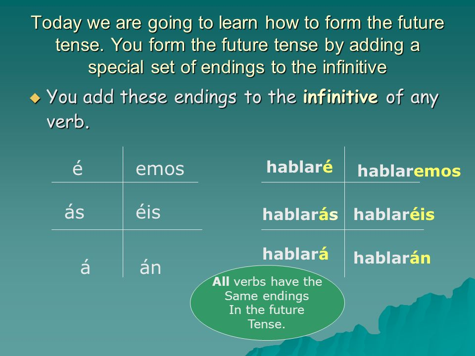 Today we are going to learn how to form the future tense. You form the future tense by adding a special set of endings to the infinitive You add these