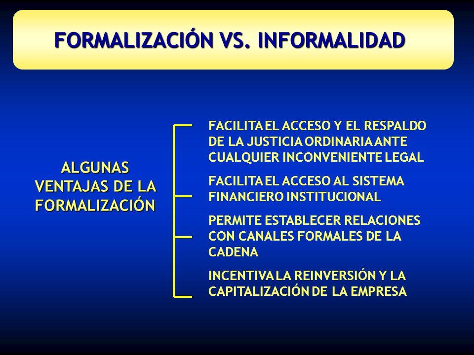 LA FORMALIZACIÓN EMPRESARIAL LEGAL INSCRIPCIÓN DE LA SOCIEDAD ANTE INSTANCIAS CORRESPONDIENTES LABORAL CUMPLIMIENTO DE NORMAS LABORALES Y LAS RELACIONADAS QUE CUBREN ASPECTOS DE SALUD, CAPACITACIÓN Y SUBSIDIOS TRIBUTARIA CUMPLIMIENTO DE NORMAS FISCALES: REGISTRO Y PAGO DE IMPUESTOS AMBIENTAL PERMISOS, ESTUDIOS SANITARIOS CUANDO LA EMPRESA SE DEDICA A LA PRODUCCIÓN DE ALIMENTOS COMERCIALES MARCAS REGISTRADAS