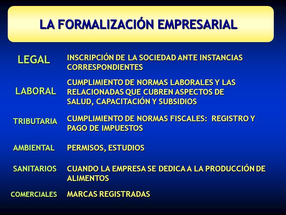 ALGUNOS LIMITANTES DE LAS PEQUEÑAS ORGANIZACIONES AGROEMPRESARIALES DE AMÉRICA LATINA MUCHAS FUERON CREADAS INICIALMENTE CON FINES SOCIALES Y SE TRANSFORMARON A COMERCIALES SIN CAMBIAR SU ESTRUCTURA AUSENCIA DE LIDERAZGO RIVALIDAD ENTRE SOCIOS Y ENTRE ORGANIZACIONES BAJA ESCOLARIDAD DE LOS SOCIOS BAJA CAPACIDAD DE GESTIÓN EMPRESARIAL BAJO DESARROLLO TECNOLÓGICO DIFICULTAD PARA ACCEDER A MERCADOS DINÁMICOS
