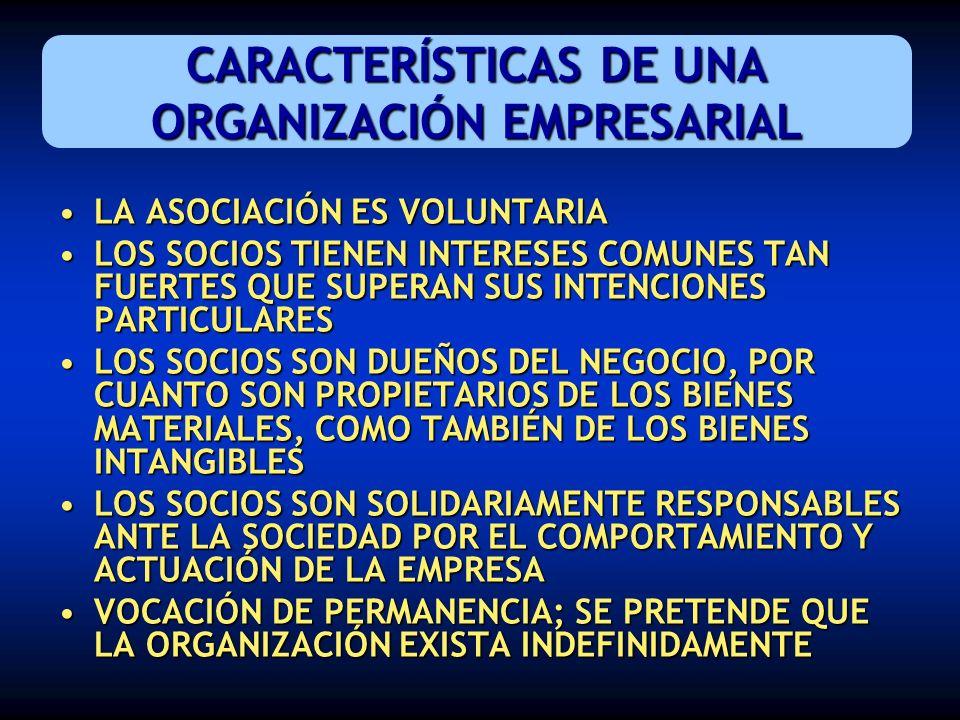 Principios de la organización empresarial CAPITALIZACIÓN: LA EMPRESA DEBE SER CAPAZ DE GENERAR UTILIDADES (EXCEDENTES) PARA PODER CAPITALIZARSE EN SU PROPIO BENEFICIO RENTABILIDAD: LAS UTILIDADES LOGRADAS DEBEN SER COMPARABLES O SUPERIORES A LA DEL RESTO DE LAS ACTIVIDADES DE LA ECONOMÍA EN SU CONJUNTO COMPETITIVIDAD: LA EMPRESA DEBE COMPETIR CON OTRAS QUE PRODUCEN BIENES SIMILARES AUTOSOSTENIBILIDAD (AUTOGESTIÓN): CAPACIDAD DE LA EMPRESA DE VALERSE DE SUS PROPIOS RECURSOS PARA SOSTENERSE EN EL MERCADO