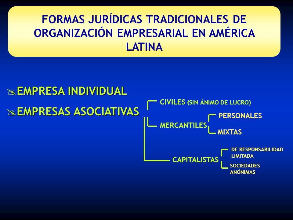 CARACTERÍSTICAS DE LAS SOCIEDADES CAPITALISTAS DE RESPONSABILIDAD LIMITADA DEUDAS RESPALDADAS POR APORTE DE LOS SOCIOS TIENEN CIERTAS CONDICIONES PARA LA TRANSMISIÓN DE LA PROPIEDAD TIENEN LÍMITES EN CUANTO AL NÚMERO DE SOCIOS EN ALGUNOS PAÍSES TIENEN TRATAMIENTO FISCAL PREFERENCIAL