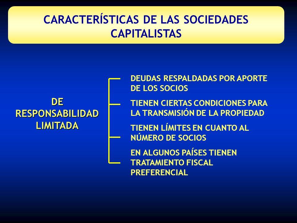 CARACTERÍSTICAS DE LAS SOCIEDADES CAPITALISTAS SOCIEDAD ANÓNIMA CAPITAL REPARTIDO EN ACCIONES LIBERTAD EN LA COMPRA Y VENTA DE LAS ACCIONES RESPONSABILIDAD DE LOS SOCIOS SE LIMITA AL VALOR DE SUS ACCIONES A VECES HAY DEMASIADA DISTANCIA ENTRE LA PROPIEDAD Y LA DIRECCIÓN