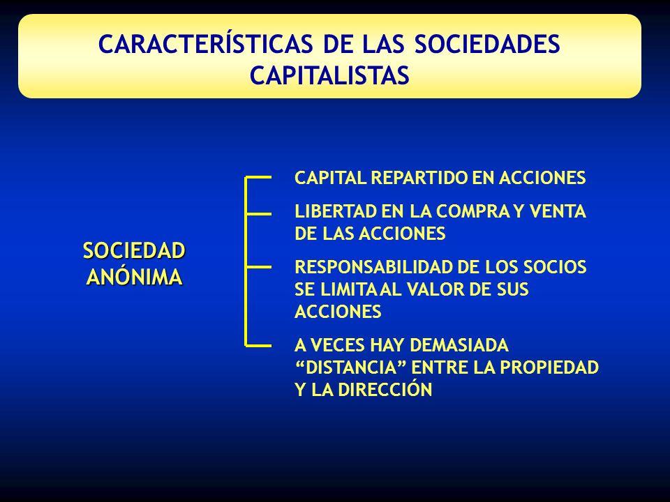 CARACTERÍSTICAS DE LAS SOCIEDADES DE ECONOMÍA SOCIAL PROMUEVE LA PARTICIPACIÓN DE LOS SOCIOS EN LA DIRECCIÓN DE LA EMPRESA SE INTERESA POR OBTENER BENEFICIOS MÁS ALLÁ DE LOS ECONÓMICOS SOCIEDADES COOPERATIVAS NO TIENEN ÁNIMO DE LUCRO RESPONSABILIDAD DE LOS SOCIOS SE LIMITA A SUS APORTES DEBE HABER UN NÚMERO MÍNIMO DE SOCIOS LOS BENEFICIOS A LOS SOCIOS SON MONETARIOS Y DE SERVICIOS