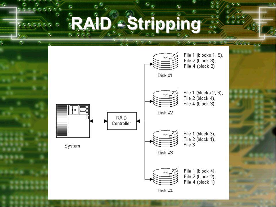 RAID - Stripping