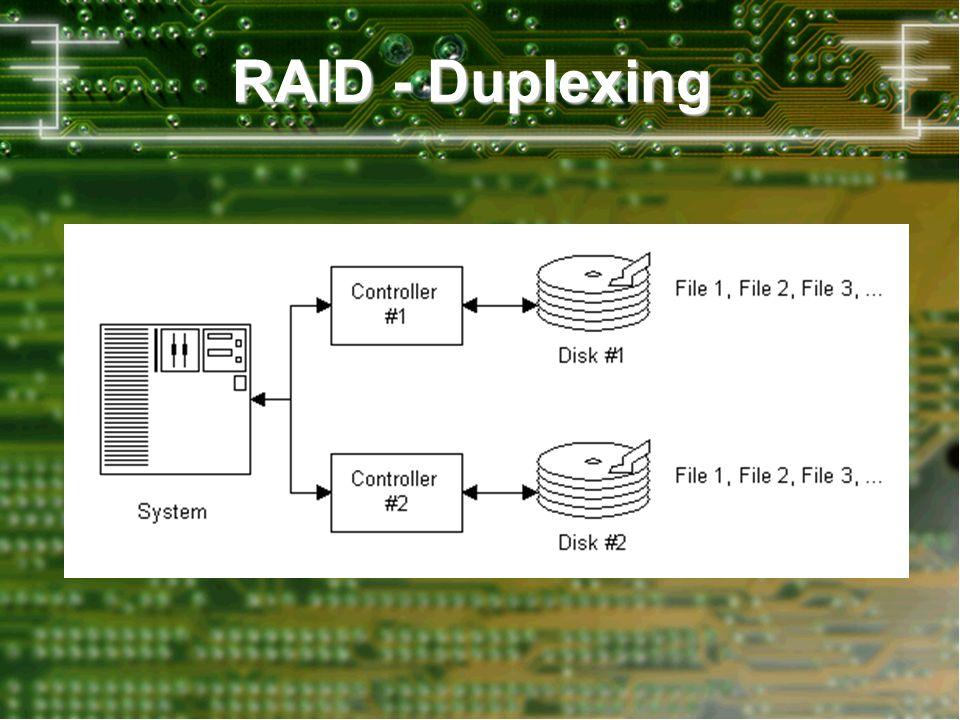 RAID - Duplexing