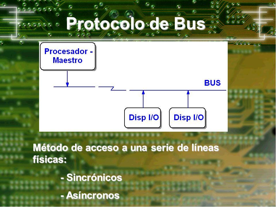Manejo de los dispositivos Entrada/Salida El sistema de entrada/salida se comparte entre diversos usuarios.