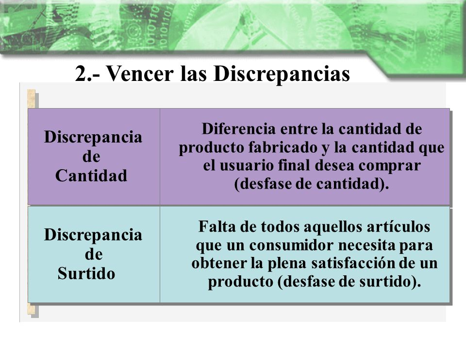 2.- Vencer las Discrepancias Discrepancia de Cantidad Discrepancia de Cantidad Discrepancia de Surtido Discrepancia de Surtido Diferencia entre la can
