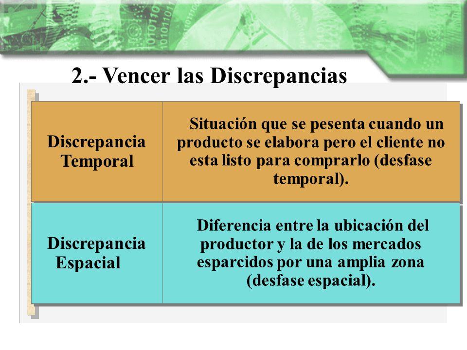 2.- Vencer las Discrepancias Discrepancia Temporal Discrepancia Temporal Discrepancia Espacial Discrepancia Espacial Situación que se pesenta cuando u