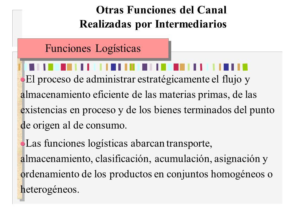 El proceso de administrar estratégicamente el flujo y almacenamiento eficiente de las materias primas, de las existencias en proceso y de los bienes t