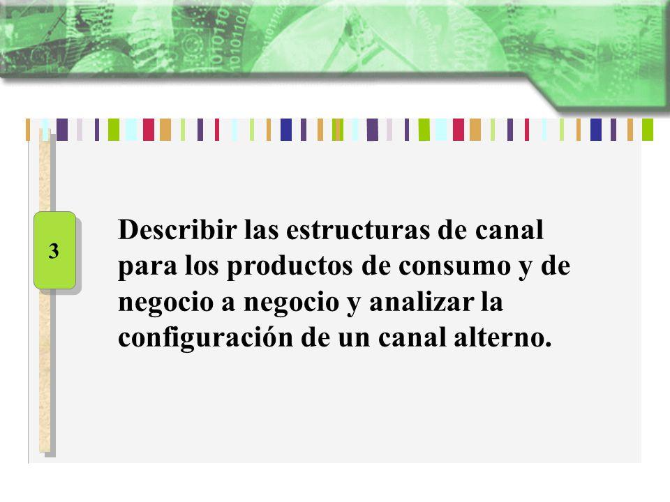 3 3 Describir las estructuras de canal para los productos de consumo y de negocio a negocio y analizar la configuración de un canal alterno.