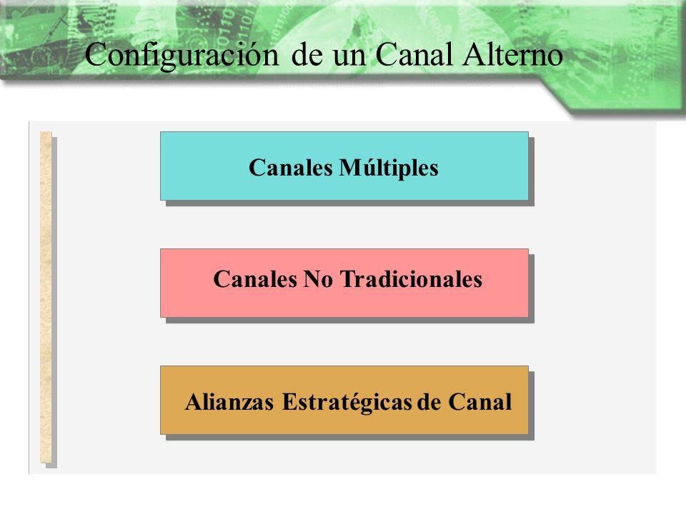 Configuración de un Canal Alterno Canales Múltiples Alianzas Estratégicas de Canal Canales No Tradicionales