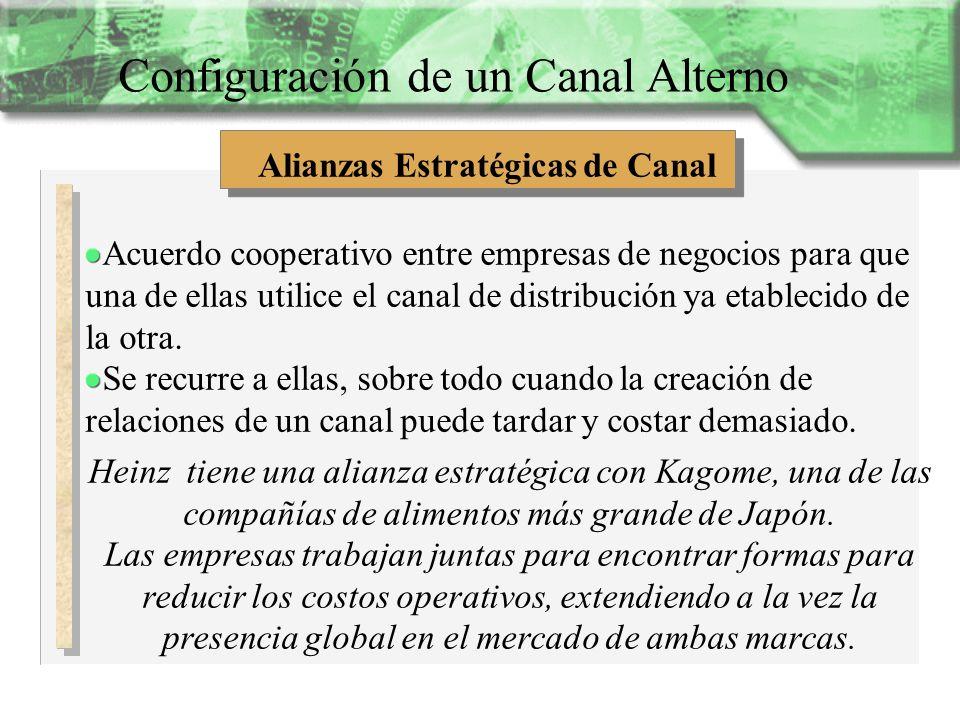 Configuración de un Canal Alterno Alianzas Estratégicas de Canal Acuerdo cooperativo entre empresas de negocios para que una de ellas utilice el canal