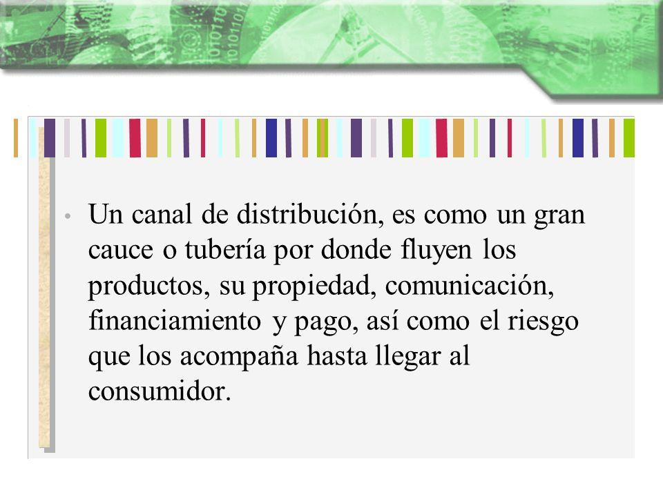 Canales de Marketing – PROPOSITO: Llevar los productos a su destino final de consumo.