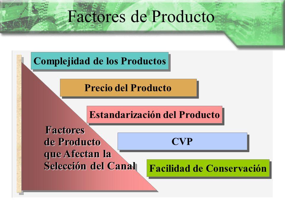 Factores de Producto Factores Factores de Producto de Producto que Afectan la que Afectan la Selección del Canal Selección del Canal Factores Factores