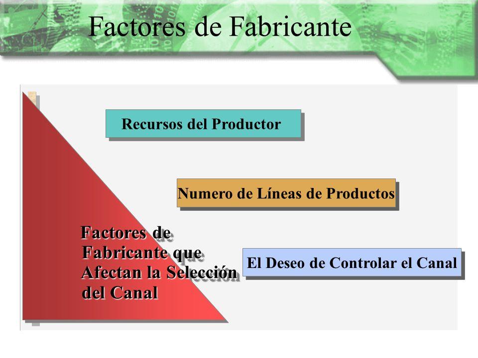 Factores de Fabricante Factores de Factores de Fabricante que Fabricante que Afectan la Selección Afectan la Selección del Canal del Canal Factores de
