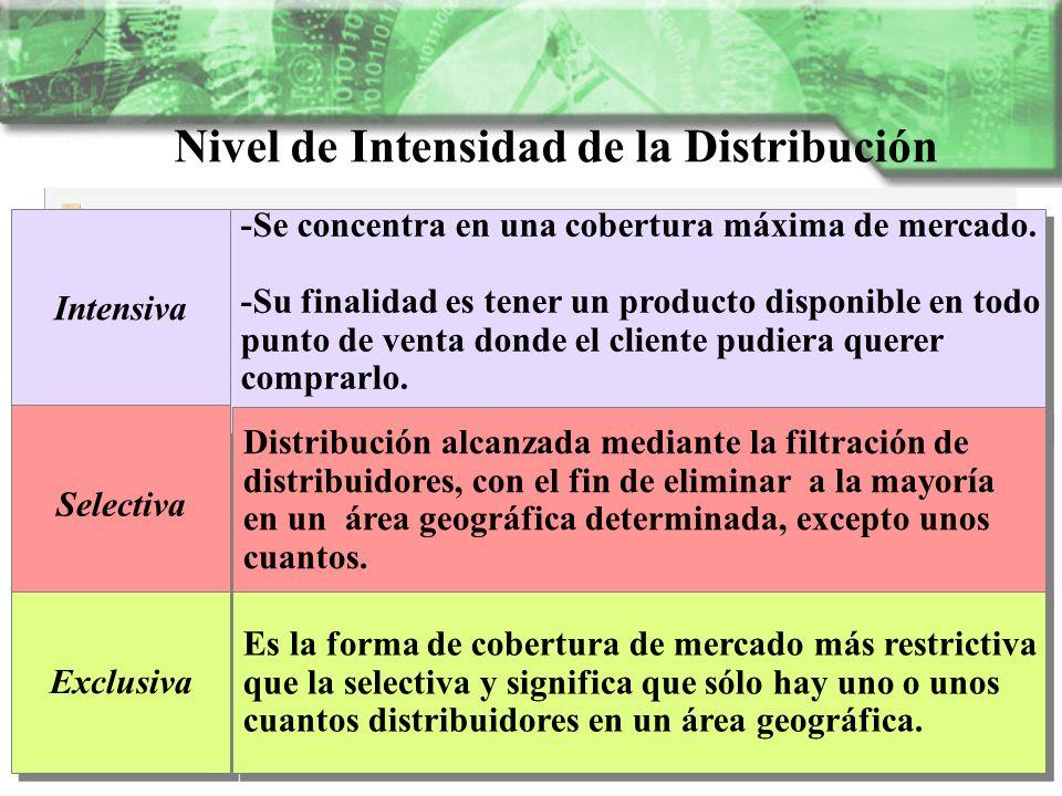 Nivel de Intensidad de la Distribución Intensiva Selectiva Exclusiva -Se concentra en una cobertura máxima de mercado. -Su finalidad es tener un produ