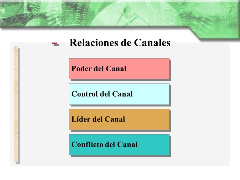 Relaciones de Canales Conflicto del Canal Líder del Canal Control del Canal Poder del Canal