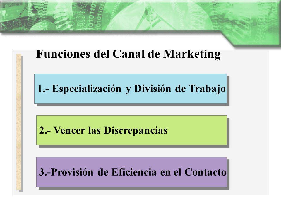 Canal de distribución para productos de consumo