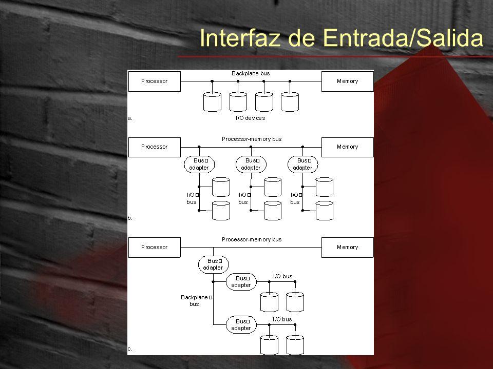 Buses –Transporte de Información –Coordinación de Actividades –Interfaz Estándar