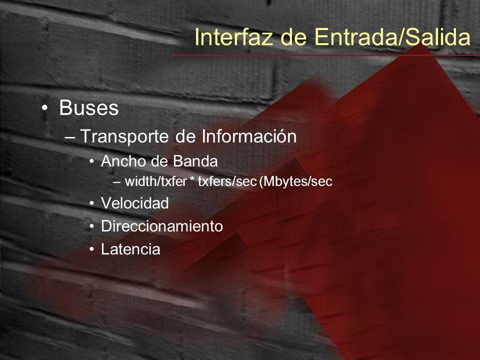 Interfaz de Entrada/Salida Buses –Transporte de Información Ancho de Banda –width/txfer * txfers/sec (Mbytes/sec Velocidad Direccionamiento Latencia