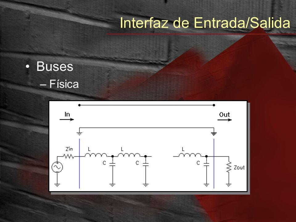Interfaz de Entrada/Salida Buses –Física