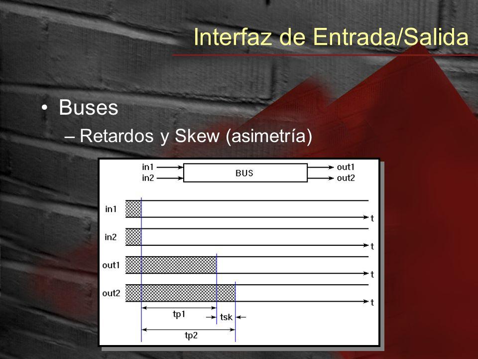 Interfaz de Entrada/Salida Buses –Temporización Síncrono Asíncrono