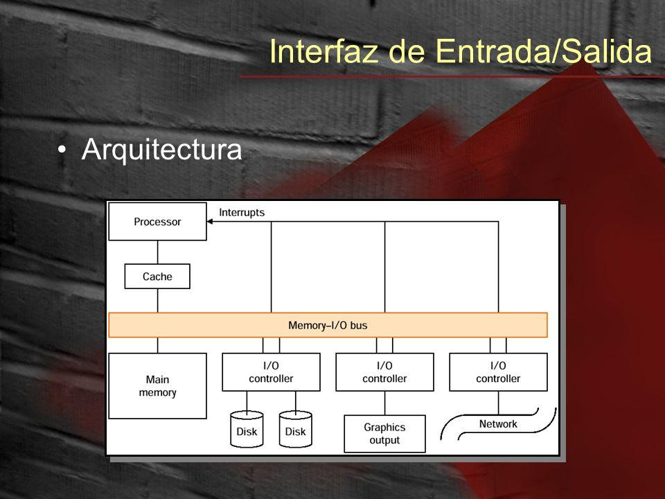 Interfaz Entrada/Salida Dos objetivos fundamentales: -Mejorar el ancho de banda -Mejorar la cantidad de operaciones I/O por unidad de tiempo.