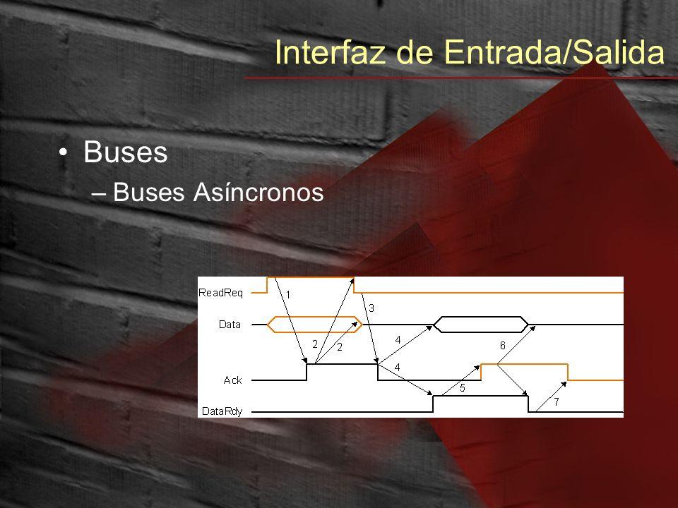 Interfaz de Entrada/Salida Buses –Buses Asíncronos