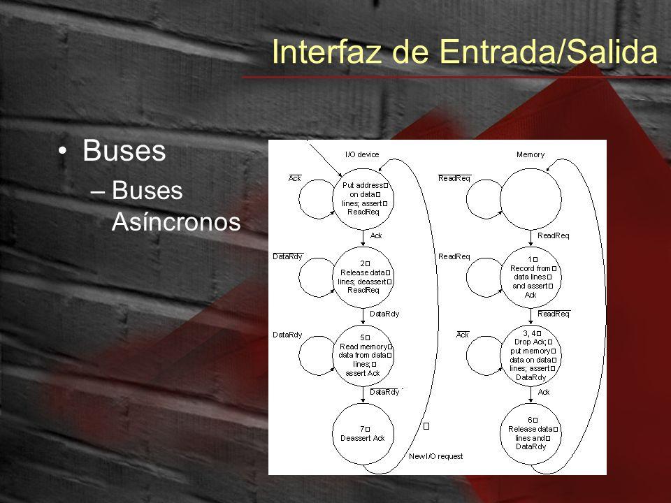 Interfaz de Entrada/Salida Buses –Arbitraje