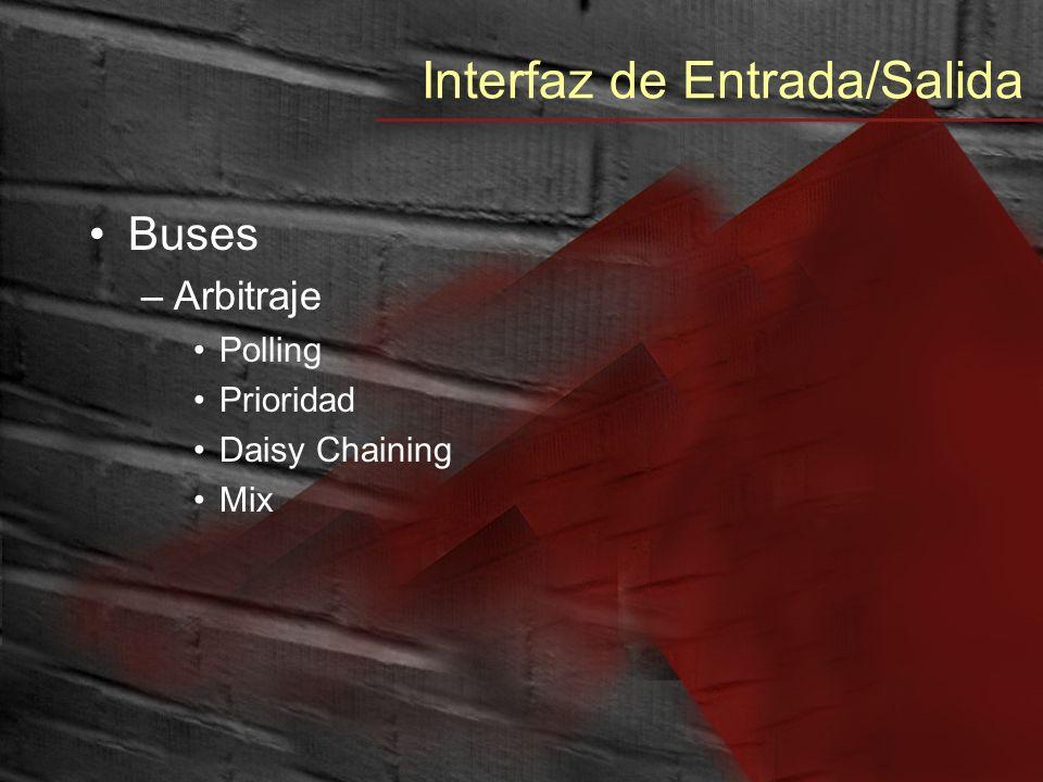 Interfaz de Entrada/Salida Buses –Arbitraje: Polling Terminals BusCENTRAL UNIT