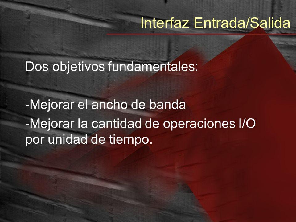 Diversidad en los dispositivos I/O Función Interfaz Taza de transferencia